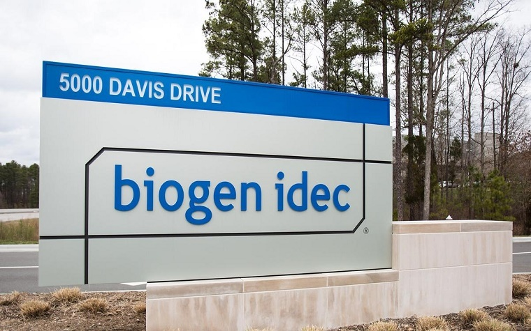 Biogen shareholders automatically received stock in Bioverativ.