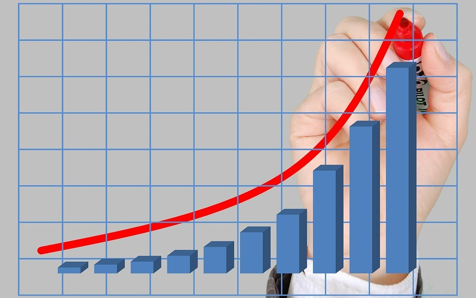 Profits growth finance business income revenue 1953616