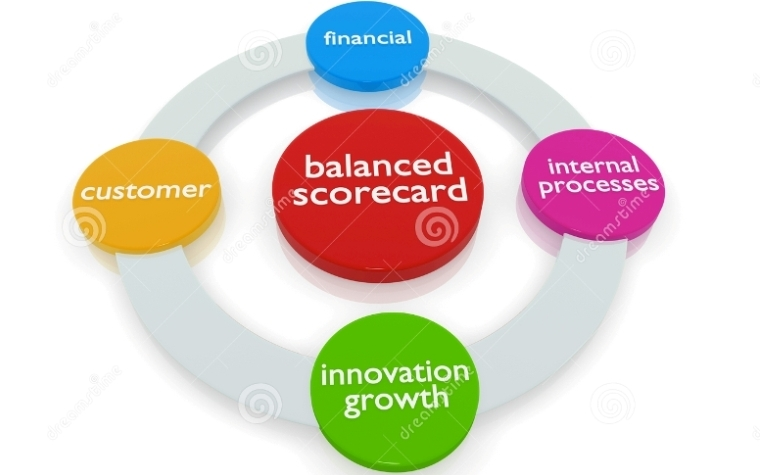balanced scorecard journal The balanced scorecard  such outlets as the journal of business  norton introduced the balanced score-card, a set of measures that allow for a.