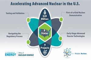 Sarah Harman | U.S. Department of Energy
