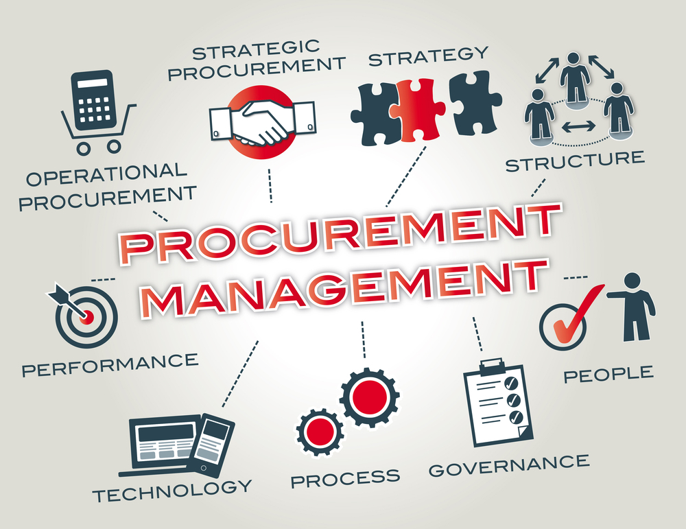 The State Use Program acts as an Illinois state government procurement agency.