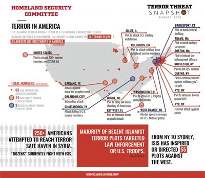The Terror Threat Snapshot details events of attacks and events that could potentially tie to terrorist activity.