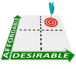 Medium affordable desirable graphic