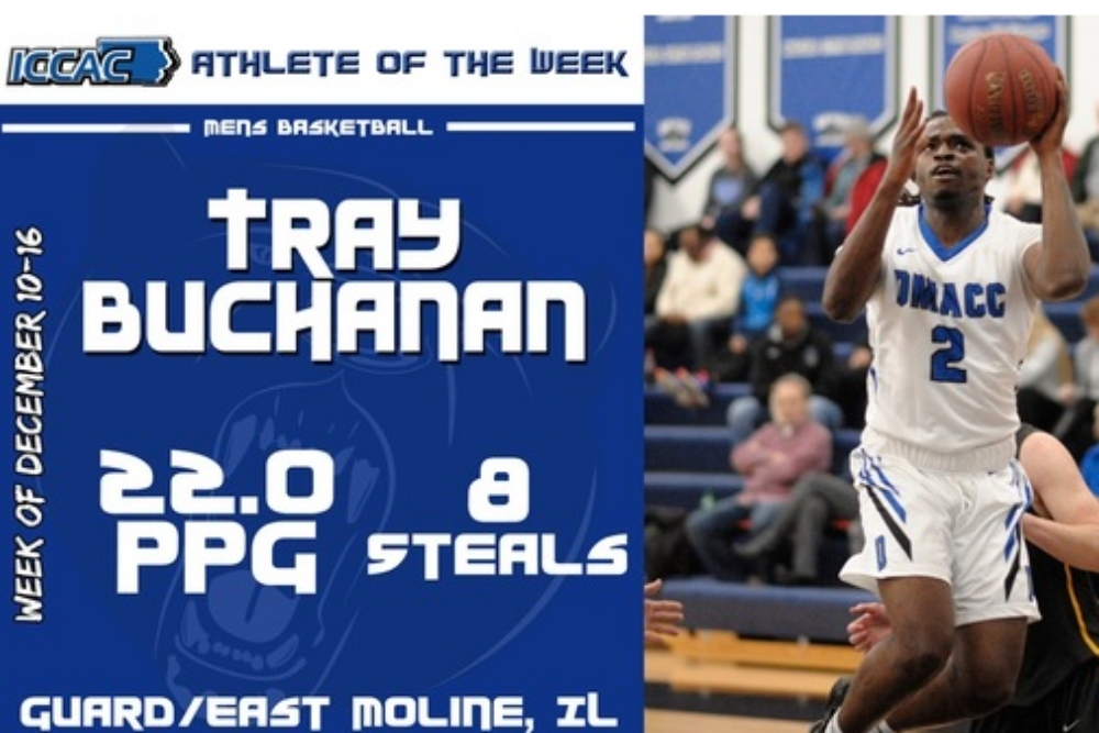 Tray Buchanan
