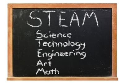 Medium shutterstock steam educ