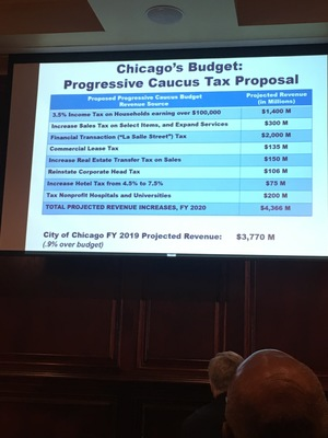Progressive Caucus Tax Proposals