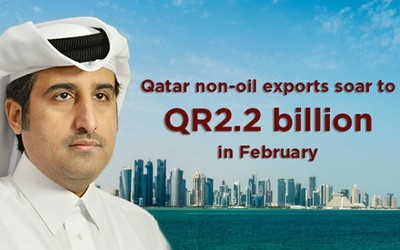 Source: Qatar Chamber of Commerce