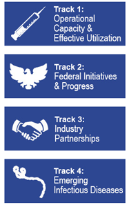 The four tracks within the 2016 PHEMCE Stakeholders Workshop.