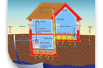 Radon is a naturally occurring and deadly gas that you may have in your home.
