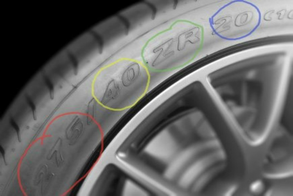 The first three numbers represent the tire width in millimeters.