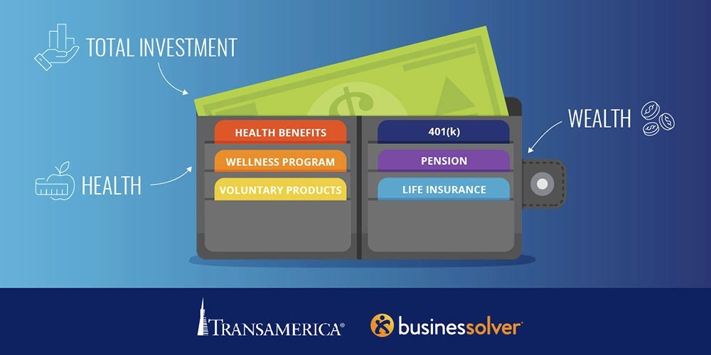 Transamerica will document plan records and Businessolver will oversee retirement plan enrollment details.