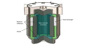 Molten chloride fast reactor design schematic.