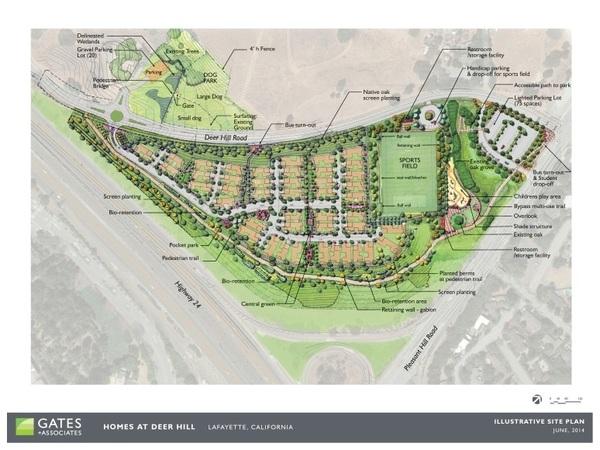 Deer Hill Road development proposal from city of Lafayette website