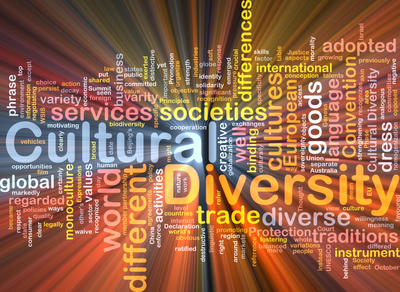 Medium shutterstock cultural diversity infogr