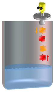 AREVA spent-fuel pool monitoring system